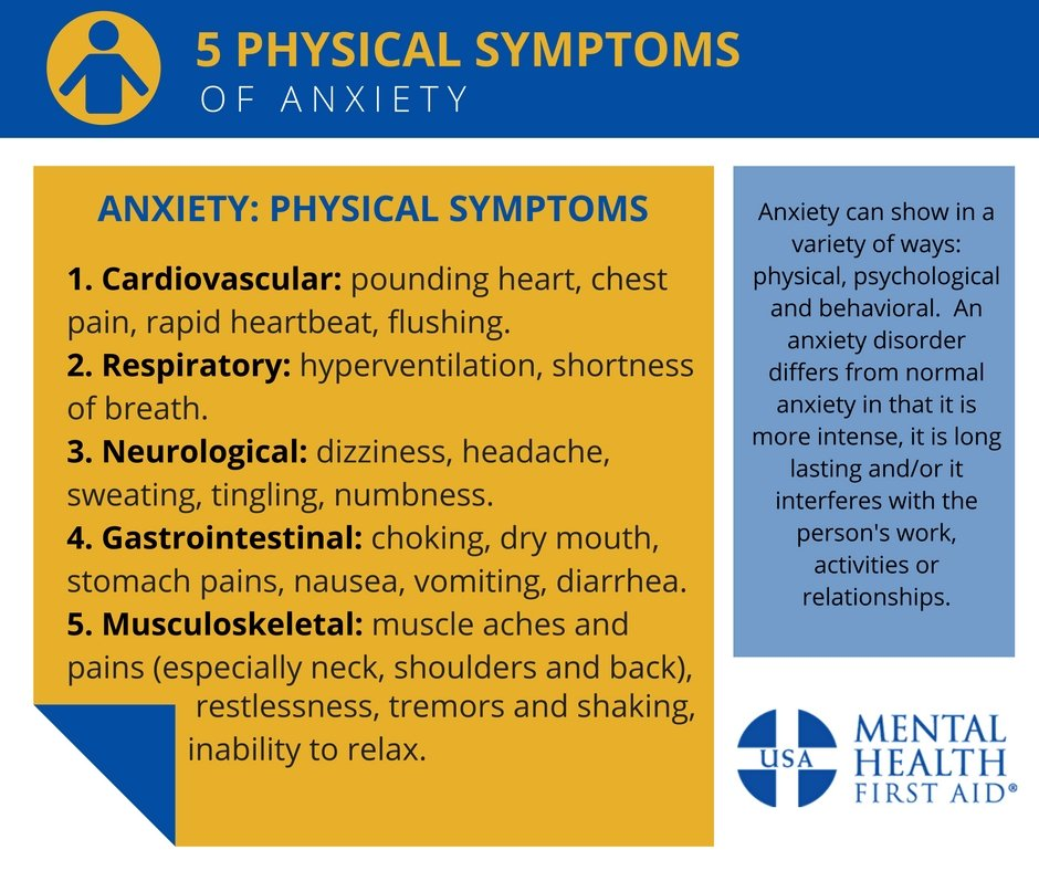 Physical Symptoms of Anxiety & Tips To Manage It - NYPD News