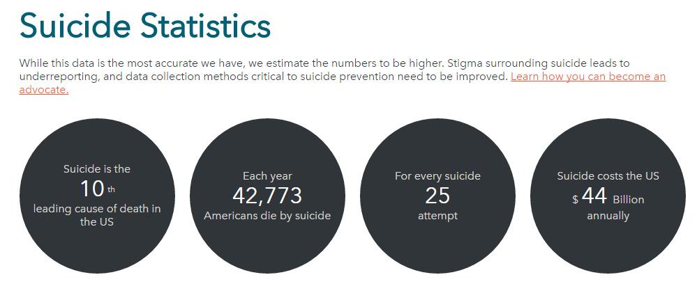 suicide-stats